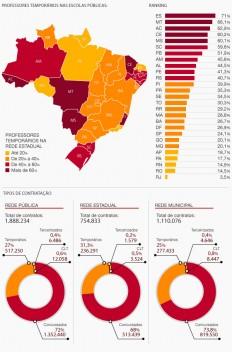mapadecaloreducacao