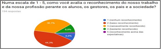 SINPROGOIAS- GRAFICOS0004